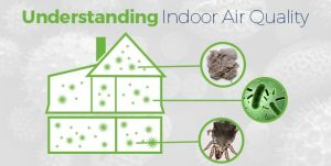 Indoor Air Quality | New Jersey | EZ Breathe
