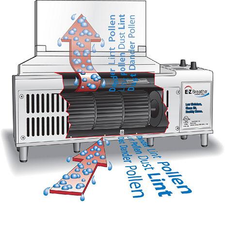 EZ Breathe Ventilation System | Macedonia, OH | EZ Breathe Systems